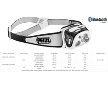 Petzl REACTIK+ Bluetooth USB 2017 Headlamp (Black)